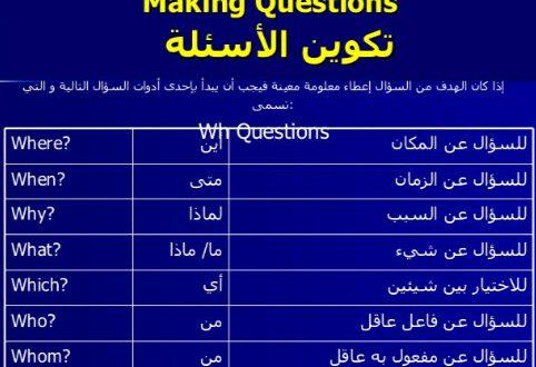 صورة كيفية تعلم اللغة الانجليزية , طرق تعلم الانجليزيه باحتراف
