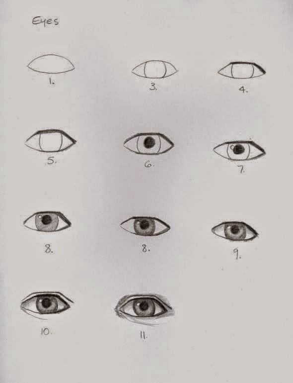 صورة كيفية الرسم , طريقة تعليم الرسم