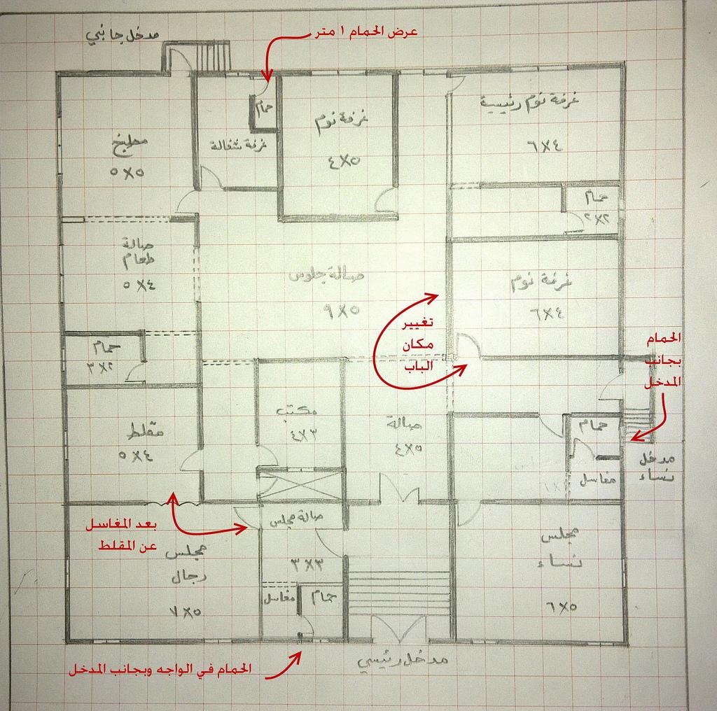 بالصور تصميم منازل , افضل التصاميم المنزلية 2503 7