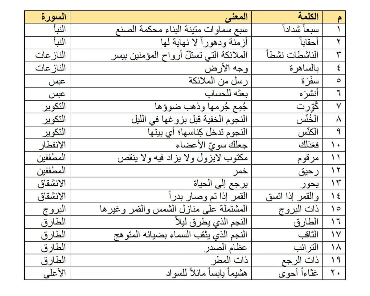 صور معاني الكلمات العربية , معني الكلمات العربية