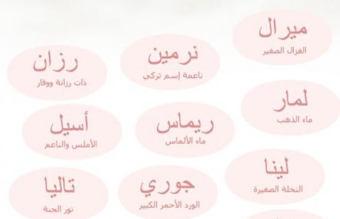 بالصور اسماء بنات جديده وحلوه وخفيفه , اجدد اسامى بنات روعه 1975 4
