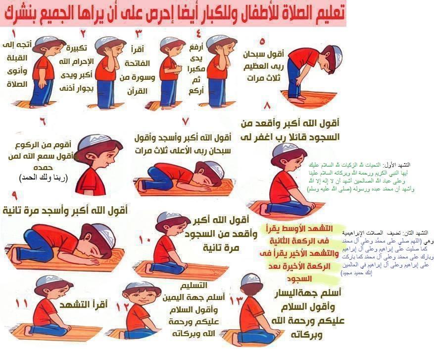 صوره طريقة الصلاة الصحيحة بالصور , كيفيه اداء الصلاه