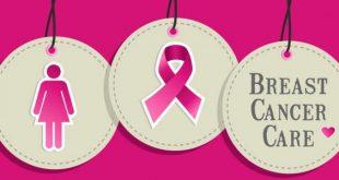 صوره مرض سرطان الثدي , تعرف على اعراض سرطان الصدر عند النساء
