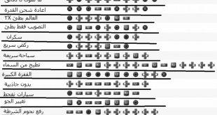 بالصور رموز درايفر , تعرف علي لعبة الدرايفر واسرارها 3374 3 310x165
