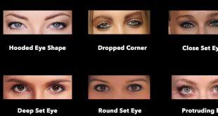 بالصور انواع العيون , تعرفي علي انواع العيون وكيفية رسمها 3741 3 310x165