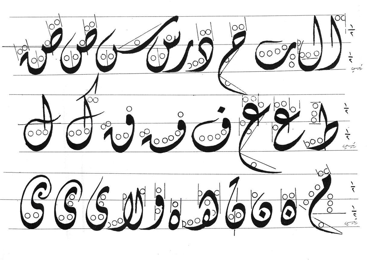 Lifeofanut حروف مزخرفة عربية