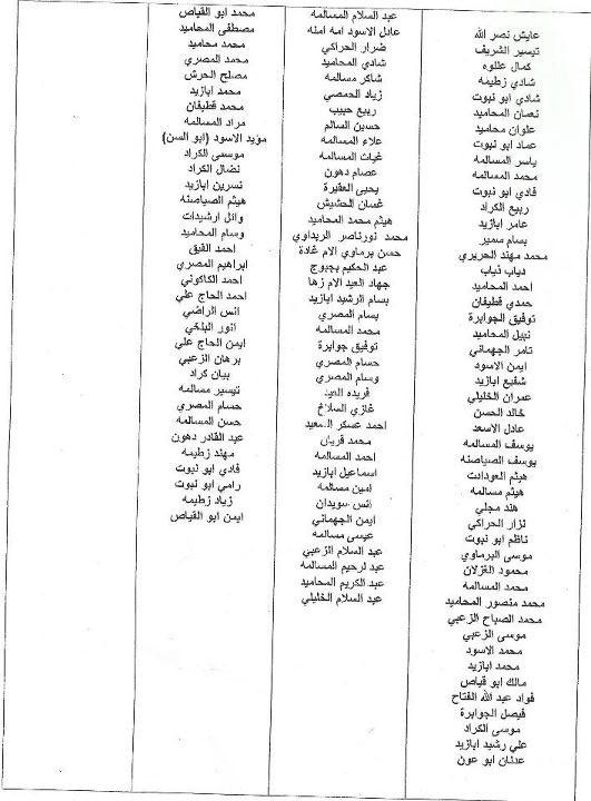 بالصور اسماء اولاد تركية , اجدد واحلى اسماء الولاد التركية 358 3