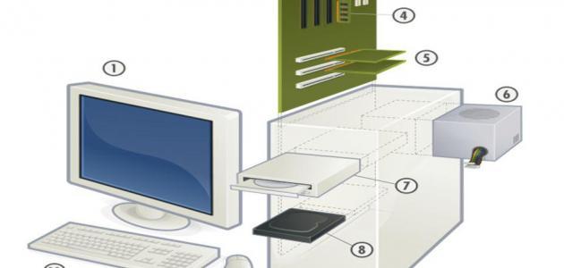 بالصور مكونات الحاسوب , معلومات عن مكونات الحاسوب 4030 1