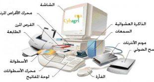 صور مكونات الحاسوب , معلومات عن مكونات الحاسوب