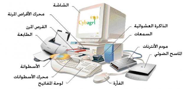 بالصور مكونات الحاسوب , معلومات عن مكونات الحاسوب 4030
