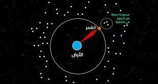 صور منازل القمر , شرح وتوضيح لمنازل القمر