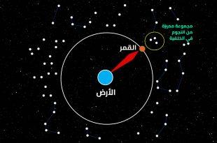 بالصور منازل القمر , شرح وتوضيح لمنازل القمر 5644 3 310x205
