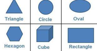 صور اشكال هندسية بالانجليزي , شرح الاشكال الهندسية باللغة الانجليزية