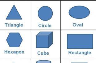 بالصور اشكال هندسية بالانجليزي , شرح الاشكال الهندسية باللغة الانجليزية 9668 1 310x205