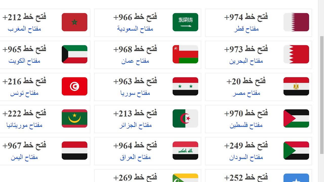 صور رموز الدول العربية , مفاتيح ورموز وارقام الدول العربية