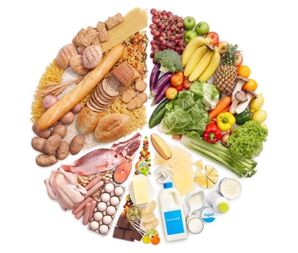 صور اكل صحي طعام صحي للمعدة هل تعلم