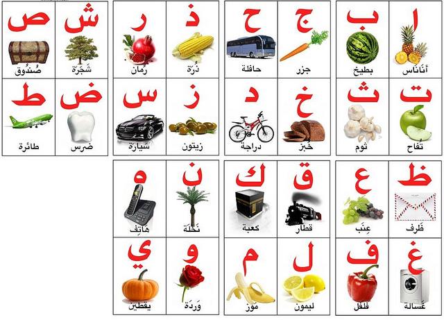 تعلم الحروف العربية للأطفال pdf