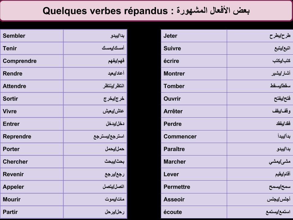 صورة جميع افعال اللغة الفرنسية , اللغة الفرنسية وافعالها الاساسية