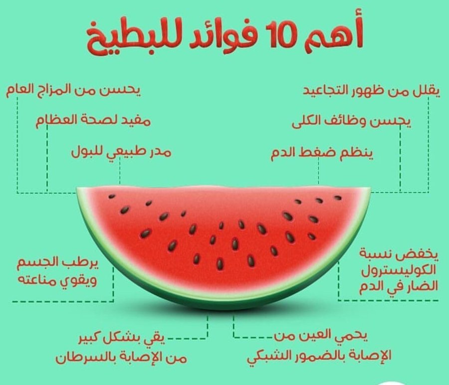 صورة فوائد البطيخ , اعرف فائدة البطيخ للبشرة والشعر