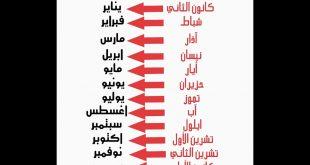 صورة الاشهر الميلادية بالعربي , علم طفلك الشهور الميلادية بالعربي