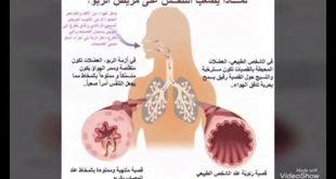 صورة مرض الربو , معلومات هامة عن مرض الربو
