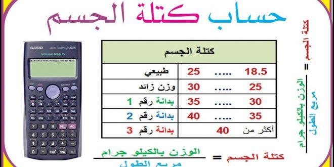 صورة طريقة حساب الوزن المثالي، علاقة مؤشر الكتلة بالوزن المثالي
