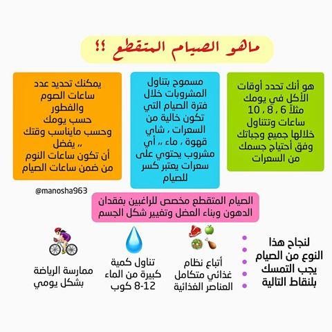 صورة رجيم الصيام , انقاص الوزن بصيامك المتقطع فعال جدا 567 1